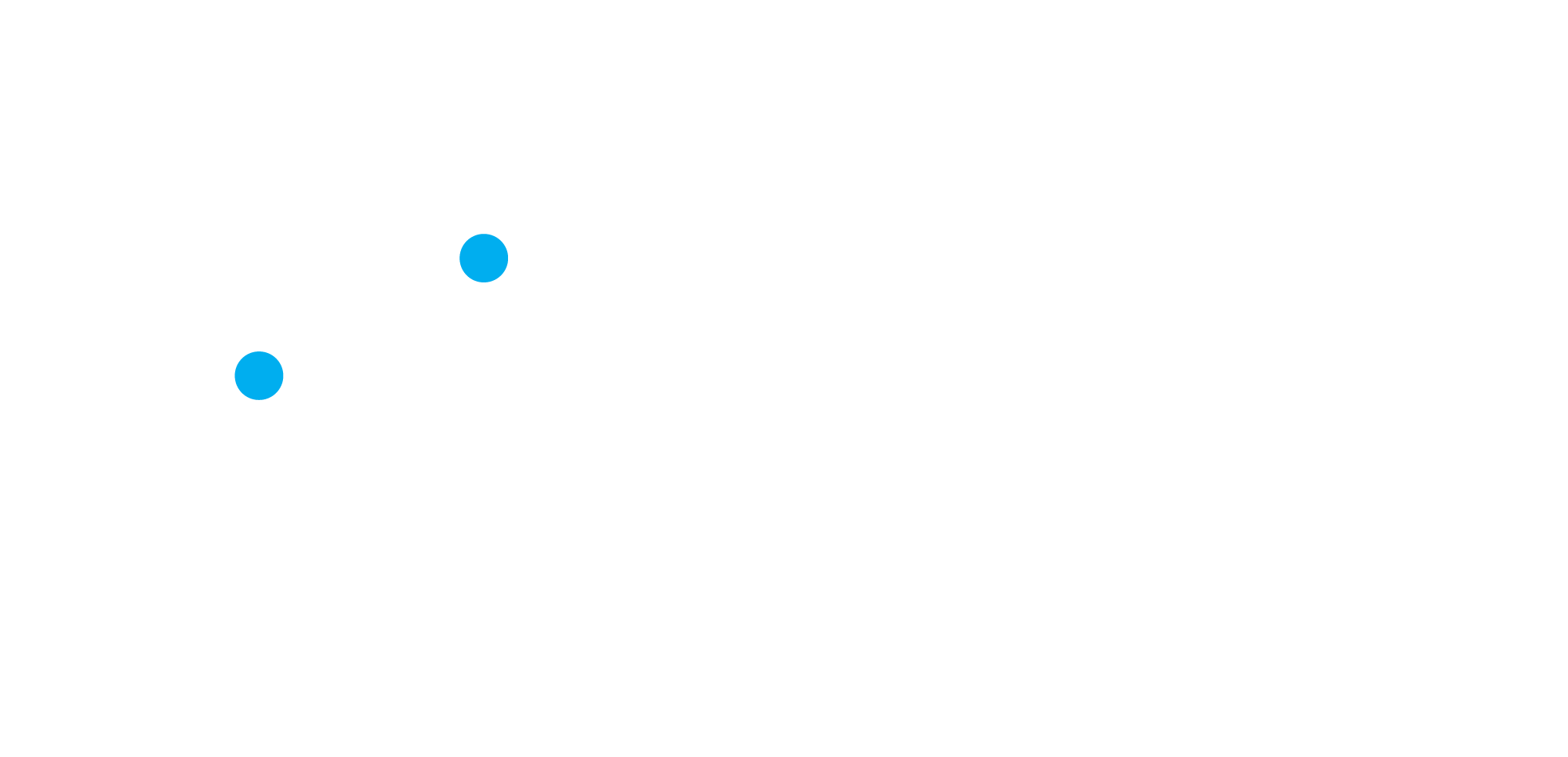 Self learning                         solutions